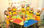 Как получить компенсацию за оплату услуг детского сада: список документов, оформление онлайн-заявки