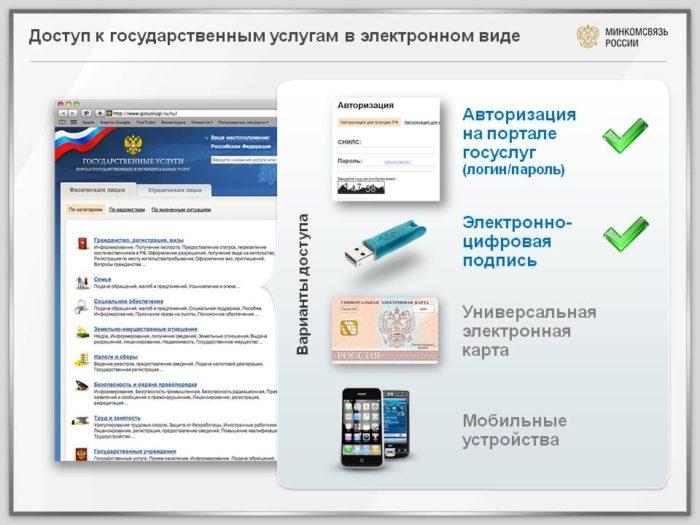 доступ к государственным электронным услугам