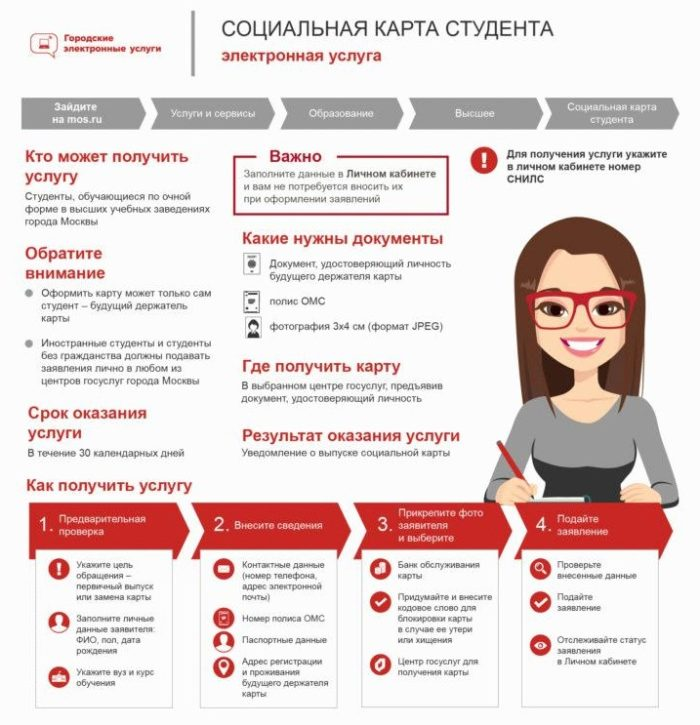 электронная услуга по оформлению социальной карты студента