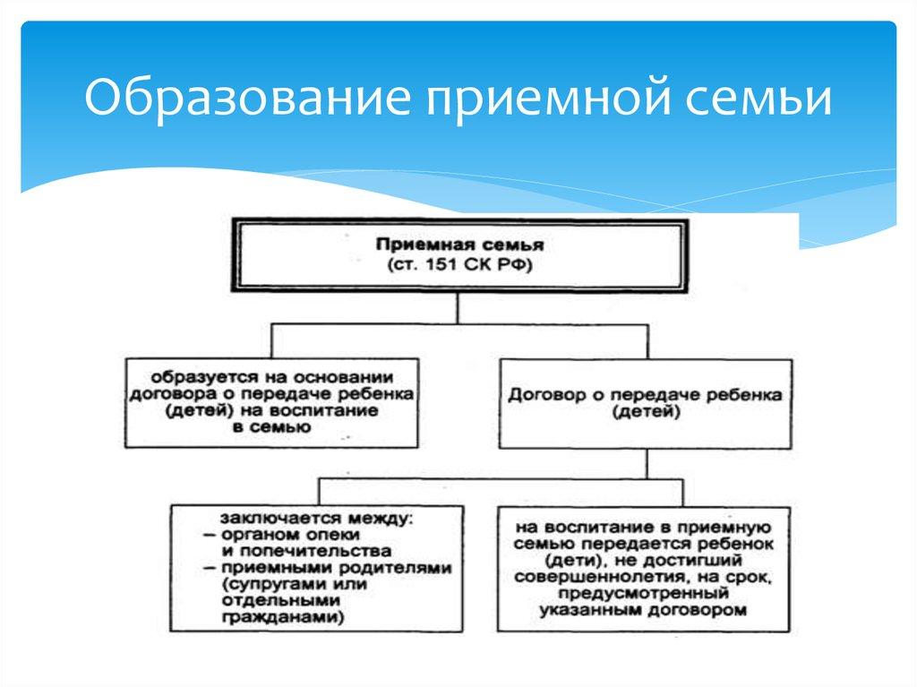 Объекты авторского права примеры