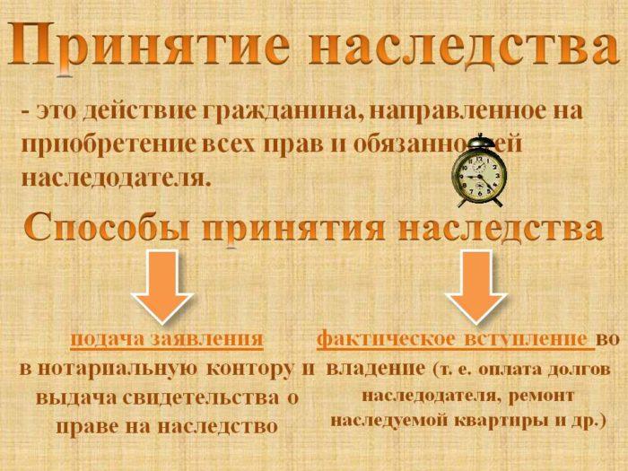 способы принятия наследства