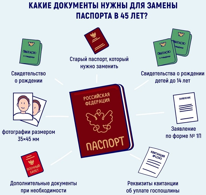 Заявление на график отпусков