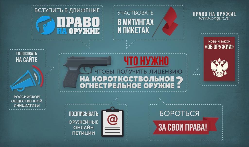 Разрешение на короткоствольное огнестрельное оружие