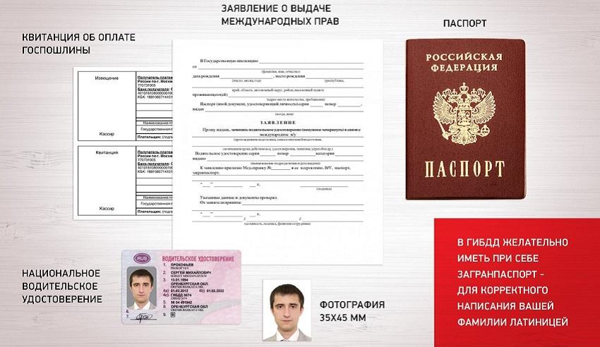 документы на международные права