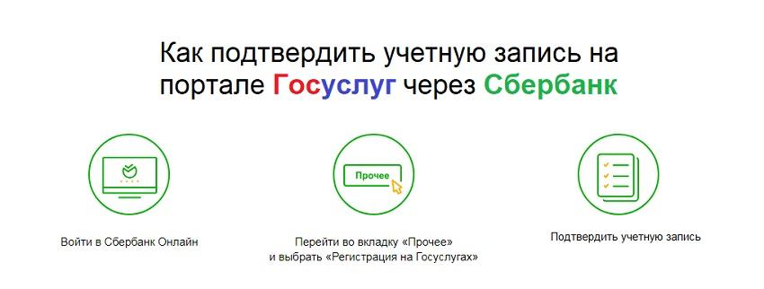 подтверждение через сайт сберанка
