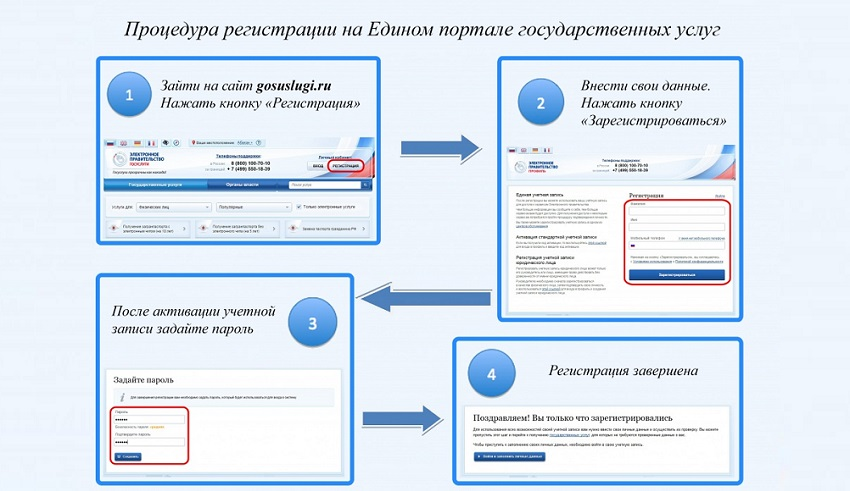 госуслуги регистрация на портале
