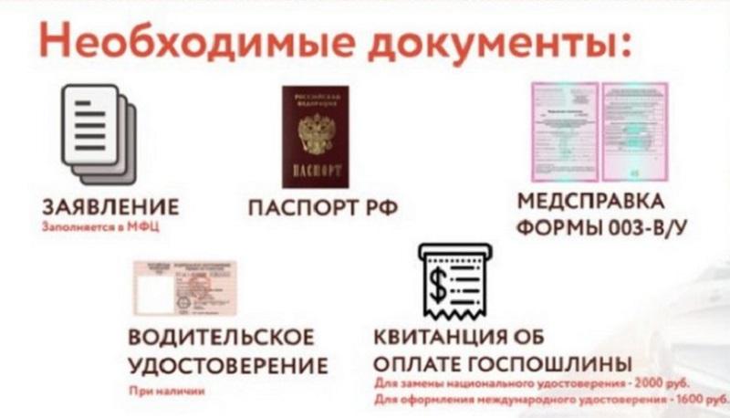 необходимые документы для замены ву