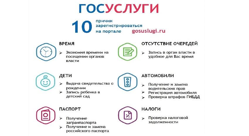 10 причин регистрации на портале